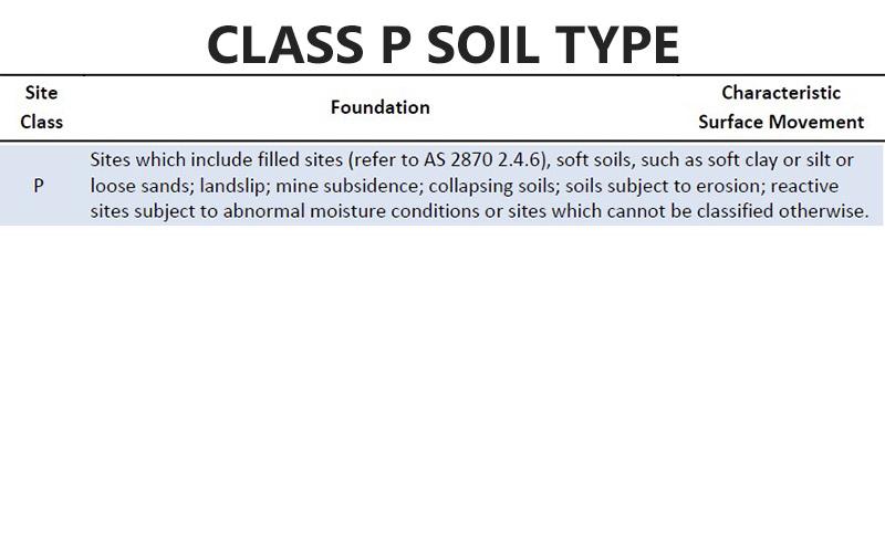 Class P Soil Type Pivot Homes