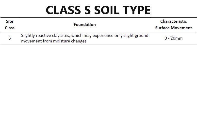 Class S Soil Type Pivot Homes